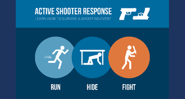 Preparing for the Worst--Active Shooter in the Workplace